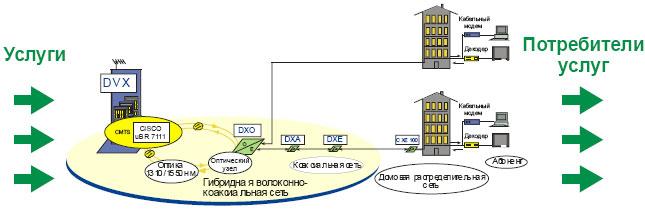 На схеме показаны 2